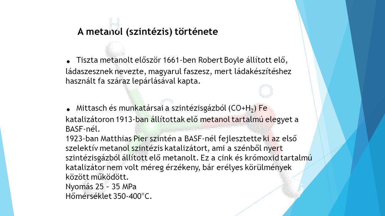 A metanol (szintézis) története.