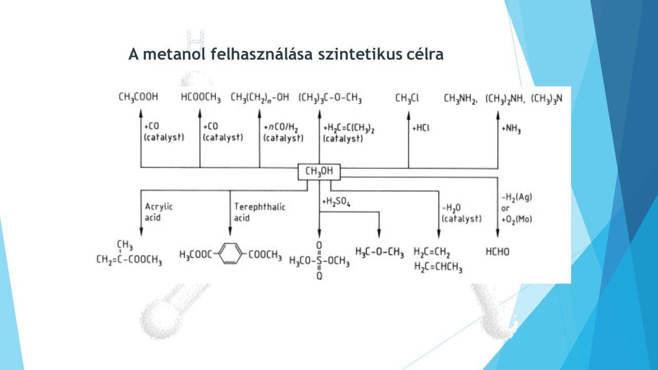 A metanol felhasználása szintetikus célra