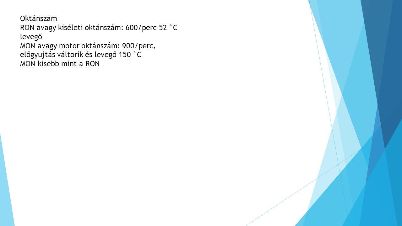 Oktánszám RON avagy kiséleti oktánszám: 600/perc 52 °C levegő MON avagy motor oktánszám: 900/perc, előgyujtás váltorik és levegő 150 °C MON kisebb min