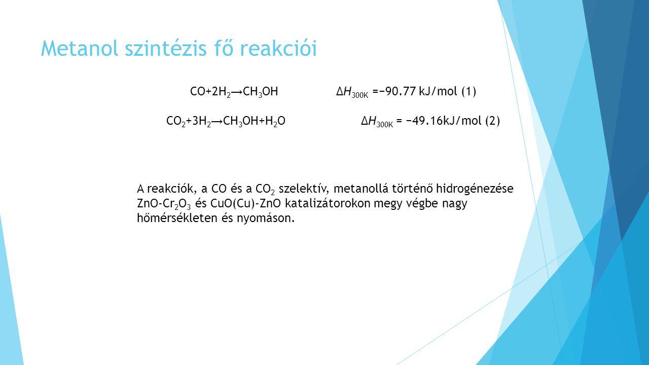Metanol szintézis fő reakciói CO+2H 2 → CH 3 OHΔH 300K =−90.77 kJ/mol (1) CO 2 +3H 2 → CH 3 OH+H 2 O ΔH 300K = −49.16kJ/mol (2) A reakciók, a CO és a CO 2 szelektív, metanollá történő hidrogénezése ZnO-Cr 2 O 3 és CuO(Cu)-ZnO katalizátorokon megy végbe nagy hőmérsékleten és nyomáson.