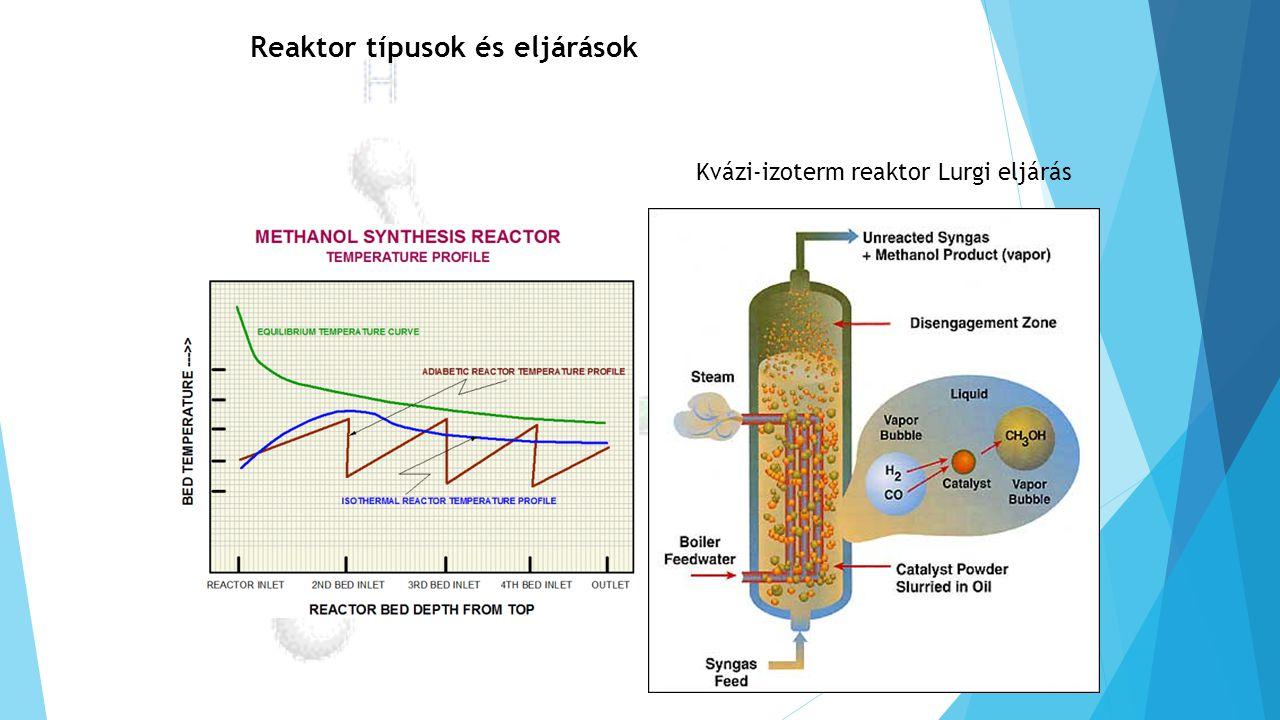 Reaktor típusok és eljárások Kvázi-izoterm reaktor Lurgi eljárás
