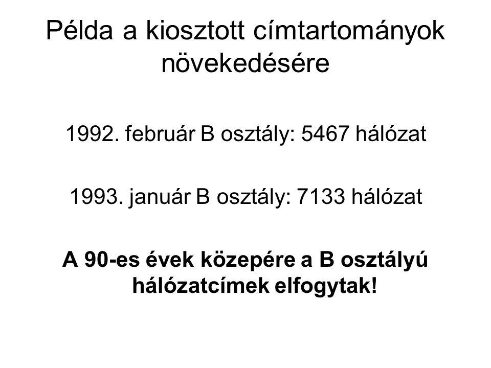 Példa a kiosztott címtartományok növekedésére 1992.