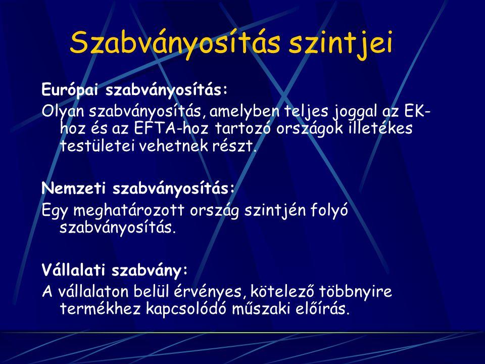 Szabványosítás szintjei Európai szabványosítás: Olyan szabványosítás, amelyben teljes joggal az EK- hoz és az EFTA-hoz tartozó országok illetékes test