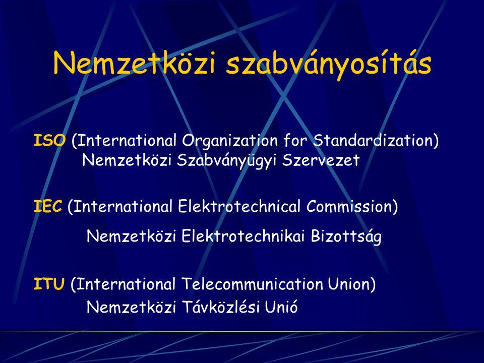 Nemzetközi szabványosítás ISO (International Organization for Standardization) Nemzetközi Szabványügyi Szervezet IEC (International Elektrotechnical C
