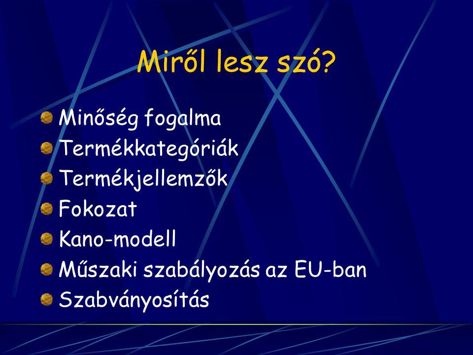 Miről lesz szó? Minőség fogalma Termékkategóriák Termékjellemzők Fokozat Kano-modell Műszaki szabályozás az EU-ban Szabványosítás