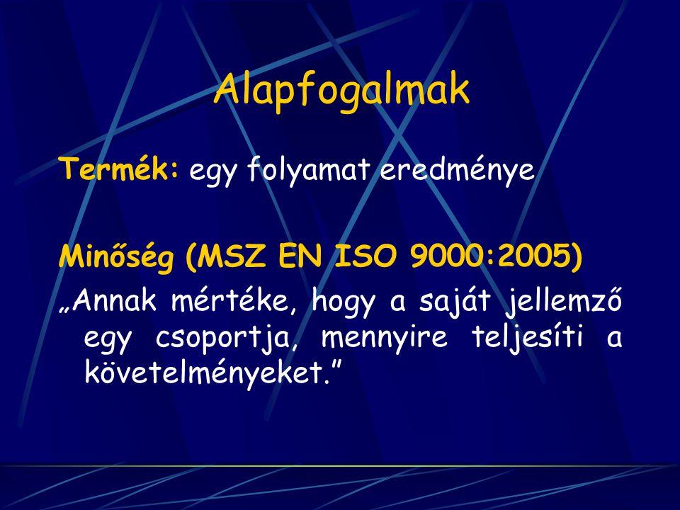 Nemzeti szabványosítás Magyar Szabványügyi Testület MSZT