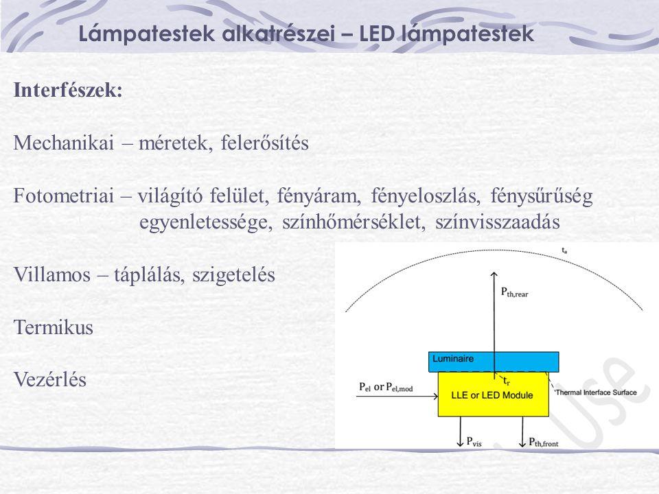 Lámpatestek alkatrészei – LED lámpatestek Interfészek: Mechanikai – méretek, felerősítés Fotometriai – világító felület, fényáram, fényeloszlás, fénys