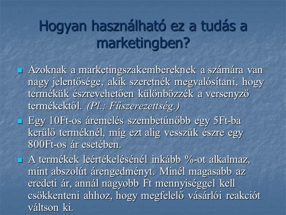 Hogyan használható ez a tudás a marketingben? Azoknak a marketingszakembereknek a számára van nagy jelentősége, akik szeretnék megvalósítani, hogy ter