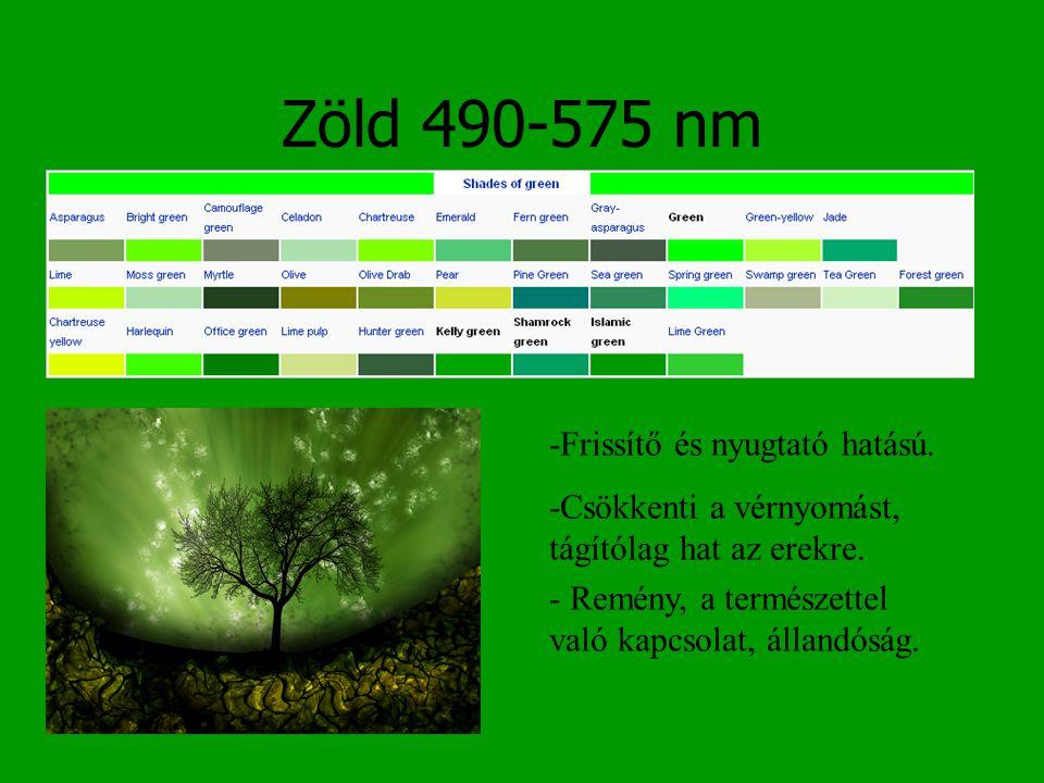 Zöld 490-575 nm -Frissítő és nyugtató hatású. -Csökkenti a vérnyomást, tágítólag hat az erekre. - Remény, a természettel való kapcsolat, állandóság.