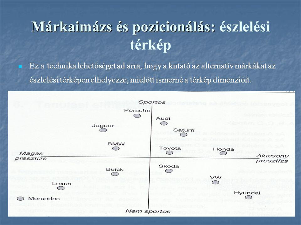 Márkaimázs és pozicionálás: Márkaimázs és pozicionálás: észlelési térkép Ez a technika lehetőséget ad arra, hogy a kutató az alternatív márkákat az és