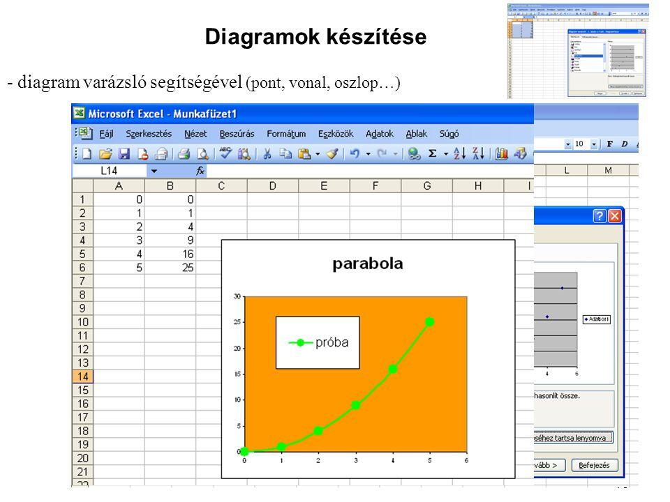 13 Diagramok készítése - diagram varázsló segítségével (pont, vonal, oszlop…)