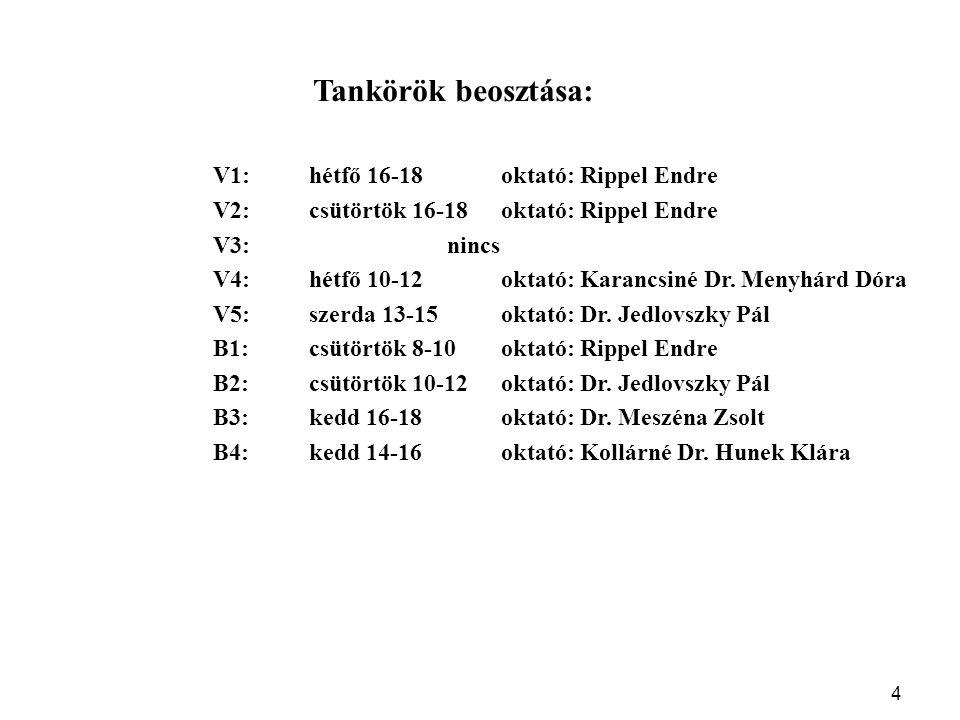 4 Tankörök beosztása: V1:hétfő 16-18 oktató: Rippel Endre V2:csütörtök 16-18 oktató: Rippel Endre V3: nincs V4:hétfő 10-12 oktató: Karancsiné Dr.