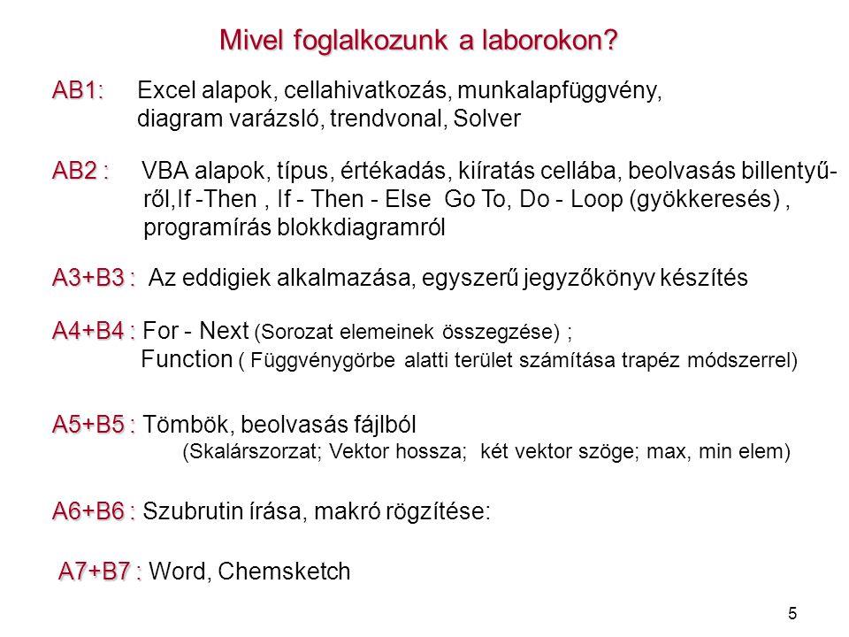 5 Mivel foglalkozunk a laborokon.