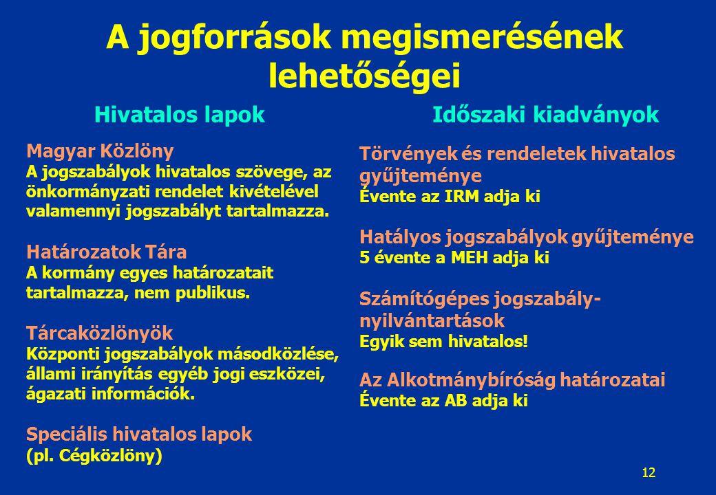 12 Hivatalos lapokIdőszaki kiadványok Magyar Közlöny A jogszabályok hivatalos szövege, az önkormányzati rendelet kivételével valamennyi jogszabályt ta