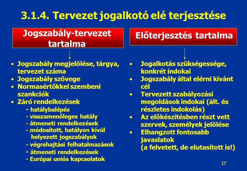 17 3.1.4. Tervezet jogalkotó elé terjesztése Jogszabály-tervezet tartalma Előterjesztés tartalma Jogszabály megjelölése, tárgya, tervezet száma Jogsza