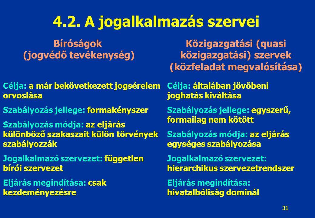 31 4.2. A jogalkalmazás szervei Bíróságok (jogvédő tevékenység) Közigazgatási (quasi közigazgatási) szervek (közfeladat megvalósítása) Célja: a már be