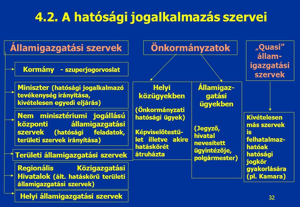 32 4.2. A hatósági jogalkalmazás szervei Államigazgatási szervekÖnkormányzatok Miniszter (hatósági jogalkalmazó tevékenység irányítása, kivételesen eg