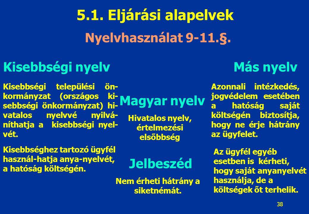 38 5.1. Eljárási alapelvek Nyelvhasználat 9-11.§. Magyar nyelv Kisebbségi nyelvMás nyelv Jelbeszéd Kisebbségi települési ön- kormányzat (országos ki-