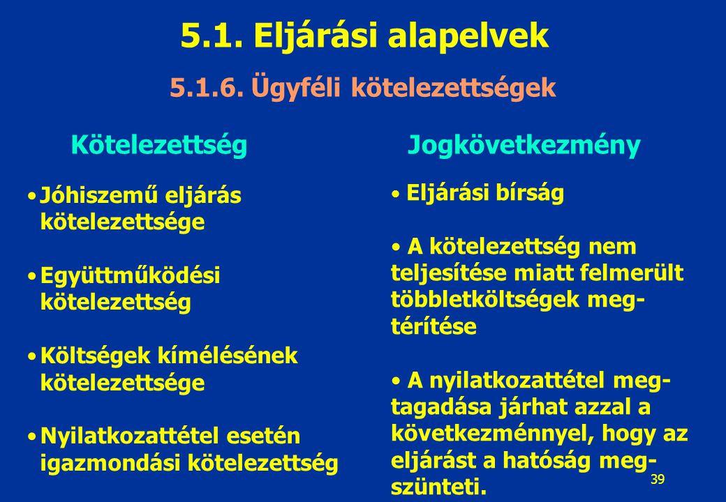 39 5.1. Eljárási alapelvek 5.1.6. Ügyféli kötelezettségek Jóhiszemű eljárás kötelezettsége Együttműködési kötelezettség Költségek kímélésének köteleze