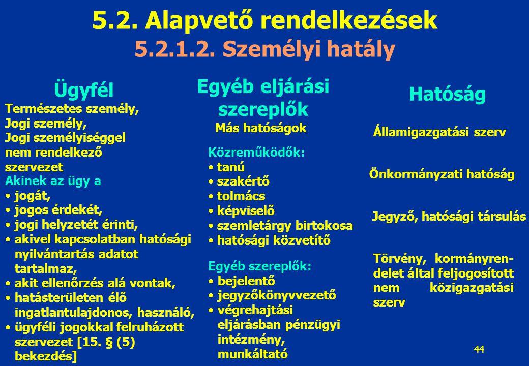 44 5.2. Alapvető rendelkezések 5.2.1.2. Személyi hatály Ügyfél Hatóság Egyéb eljárási szereplők Más hatóságok Közreműködők: tanú szakértő tolmács képv