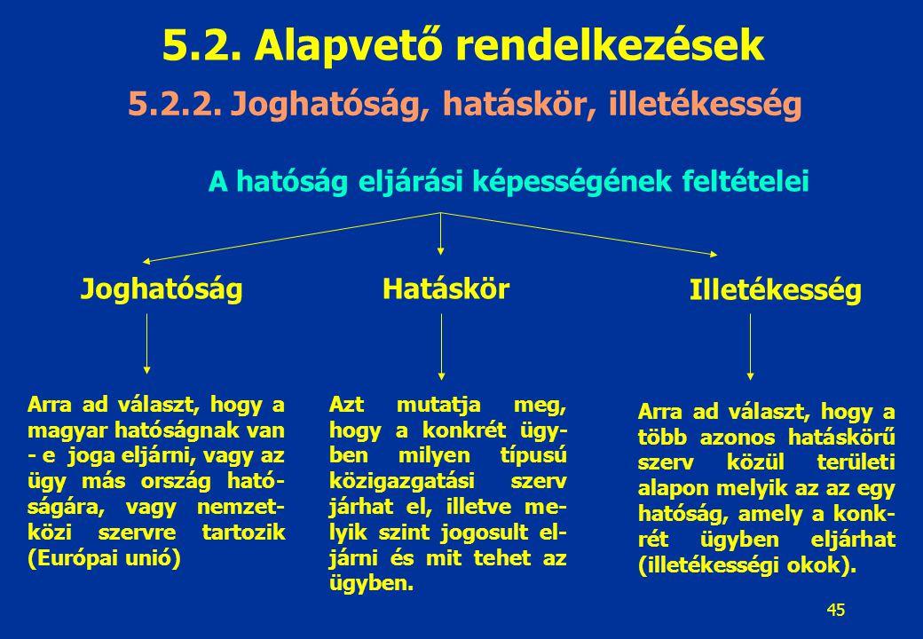 45 5.2. Alapvető rendelkezések 5.2.2. Joghatóság, hatáskör, illetékesség A hatóság eljárási képességének feltételei Illetékesség Azt mutatja meg, hogy