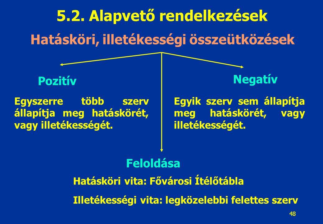48 5.2. Alapvető rendelkezések Hatásköri, illetékességi összeütközések Pozitív Negatív Egyszerre több szerv állapítja meg hatáskörét, vagy illetékessé