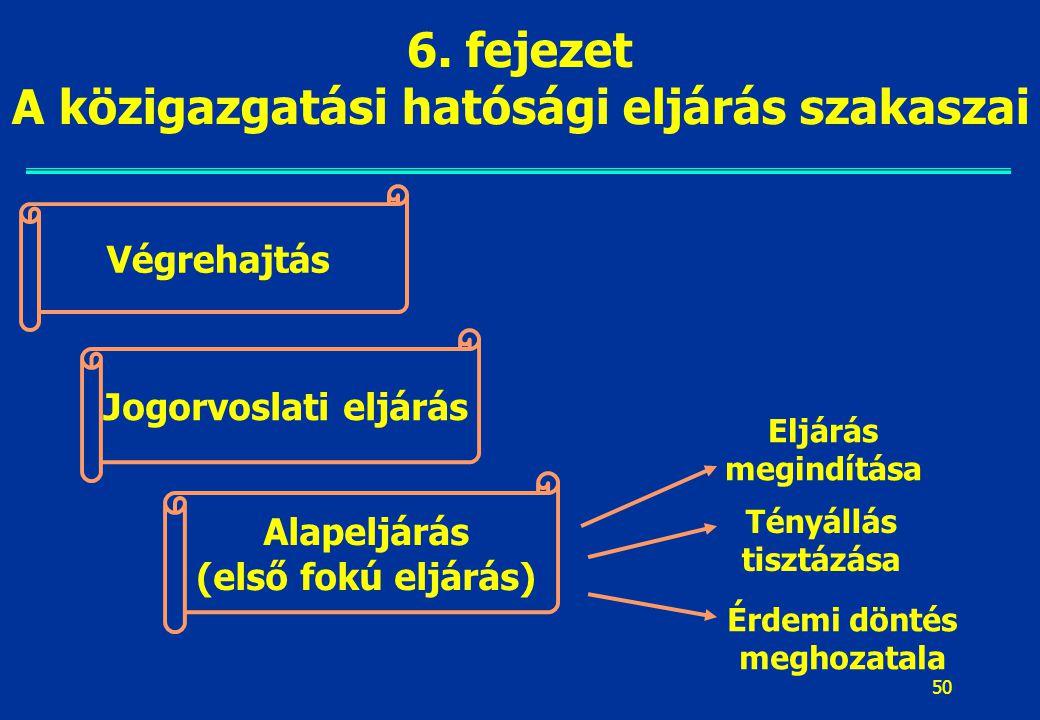 50 6. fejezet A közigazgatási hatósági eljárás szakaszai Eljárás megindítása Tényállás tisztázása Érdemi döntés meghozatala Végrehajtás Jogorvoslati e