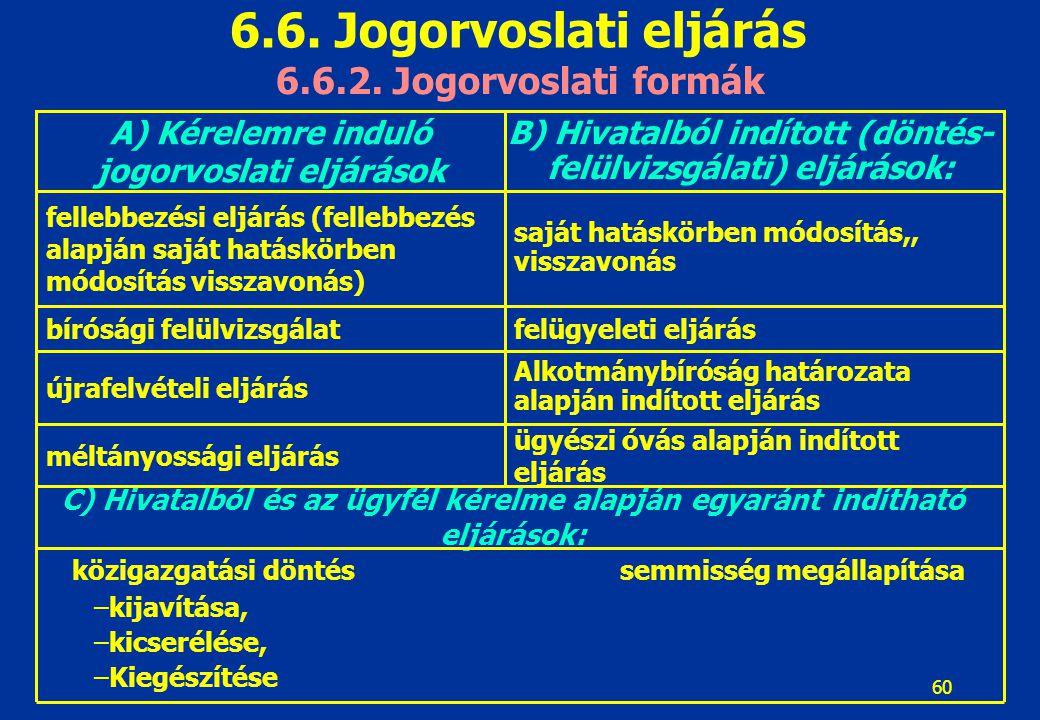 60 6.6. Jogorvoslati eljárás közigazgatási döntés semmisség megállapítása –kijavítása, –kicserélése, –Kiegészítése C) Hivatalból és az ügyfél kérelme