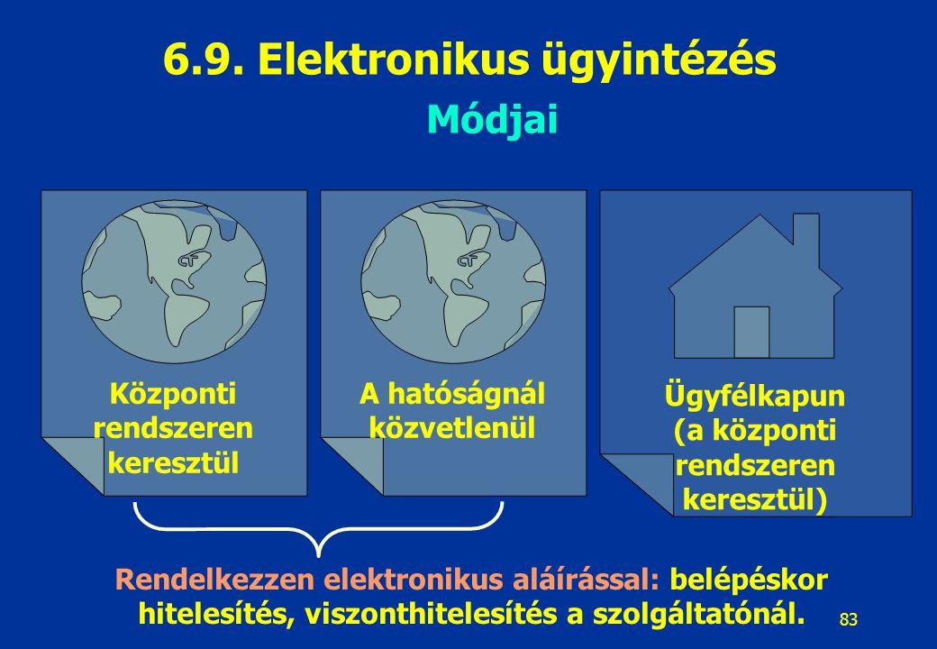 83 Módjai Rendelkezzen elektronikus aláírással: belépéskor hitelesítés, viszonthitelesítés a szolgáltatónál. 6.9. Elektronikus ügyintézés Központi ren