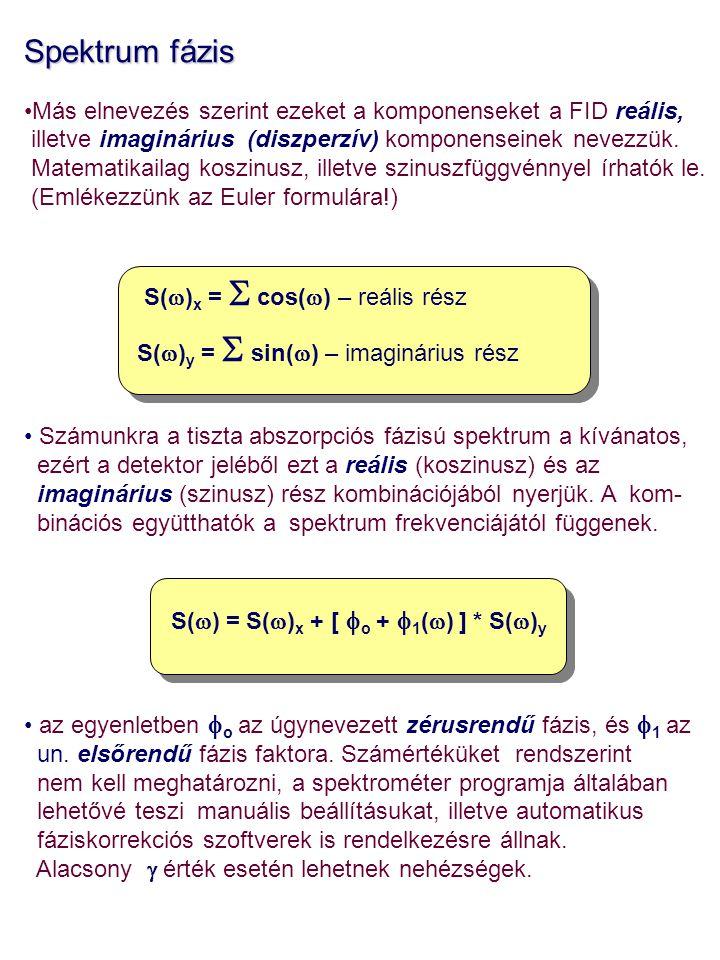 Spektrum fázis Más elnevezés szerint ezeket a komponenseket a FID reális, illetve imaginárius (diszperzív) komponenseinek nevezzük. Matematikailag kos