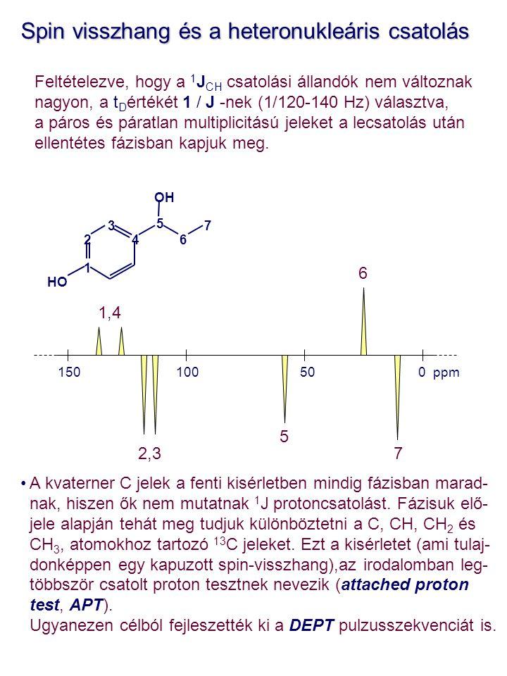 Spin visszhang és a heteronukleáris csatolás Feltételezve, hogy a 1 J CH csatolási állandók nem változnak nagyon, a t D értékét 1 / J -nek (1/120-140