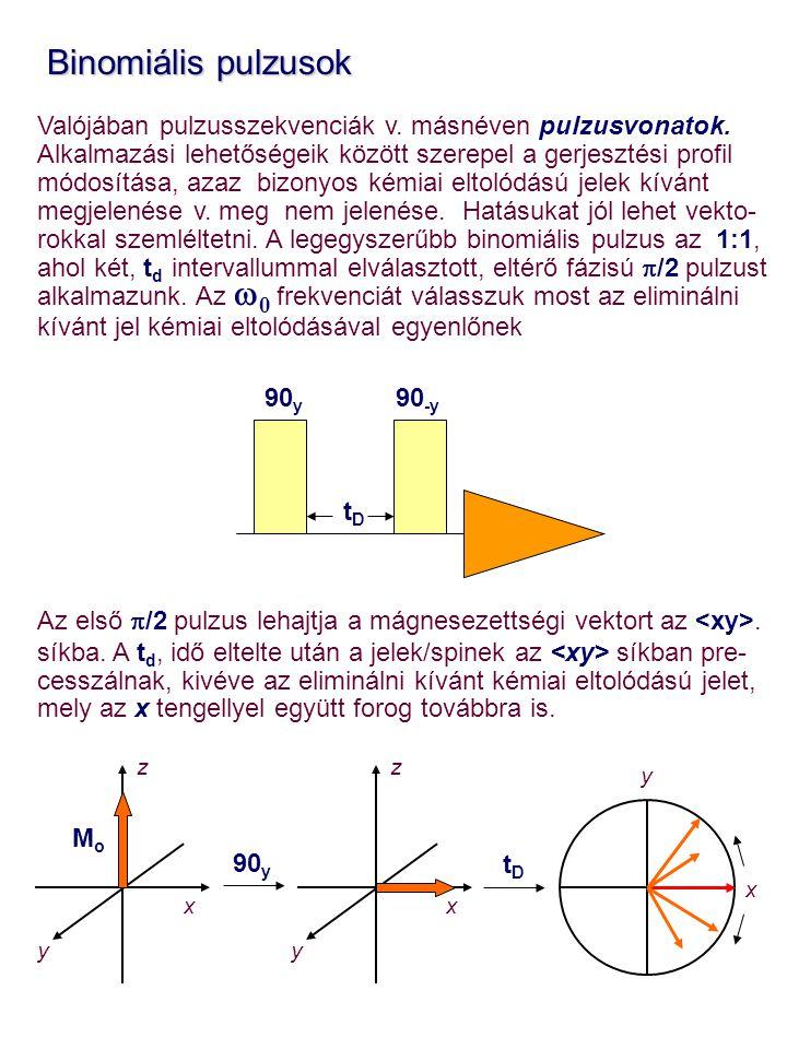 Binomiális pulzusok Binomiális pulzusok Valójában pulzusszekvenciák v. másnéven pulzusvonatok. Alkalmazási lehetőségeik között szerepel a gerjesztési