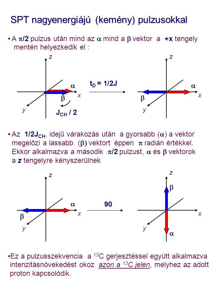 SPT nagyenergiájú (kemény) pulzusokkal SPT nagyenergiájú (kemény) pulzusokkal A  /2 pulzus után mind az  mind a  vektor a +x tengely mentén helyez