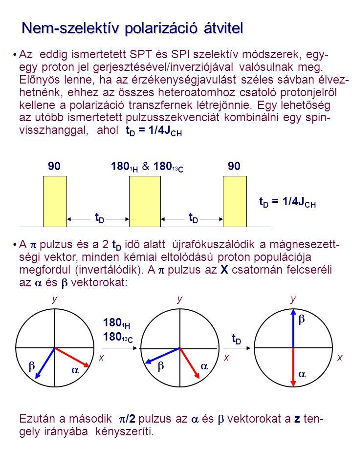 Nem-szelektív polarizáció átvitel Nem-szelektív polarizáció átvitel Az eddig ismertetett SPT és SPI szelektív módszerek, egy- egy proton jel gerjeszté