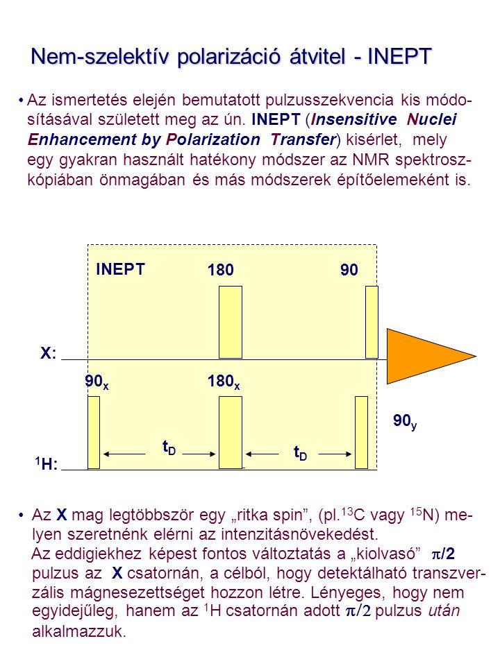 Nem-szelektív polarizáció átvitel - INEPT Nem-szelektív polarizáció átvitel - INEPT Az ismertetés elején bemutatott pulzusszekvencia kis módo- sításáv