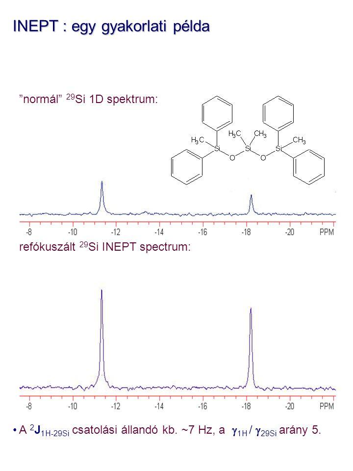 """INEPT : egy gyakorlati példa """"normál"""" 29 Si 1D spektrum: refókuszált 29 Si INEPT spectrum: A 2 J 1H-29Si csatolási állandó kb. ~7 Hz, a  1H /  29Si"""