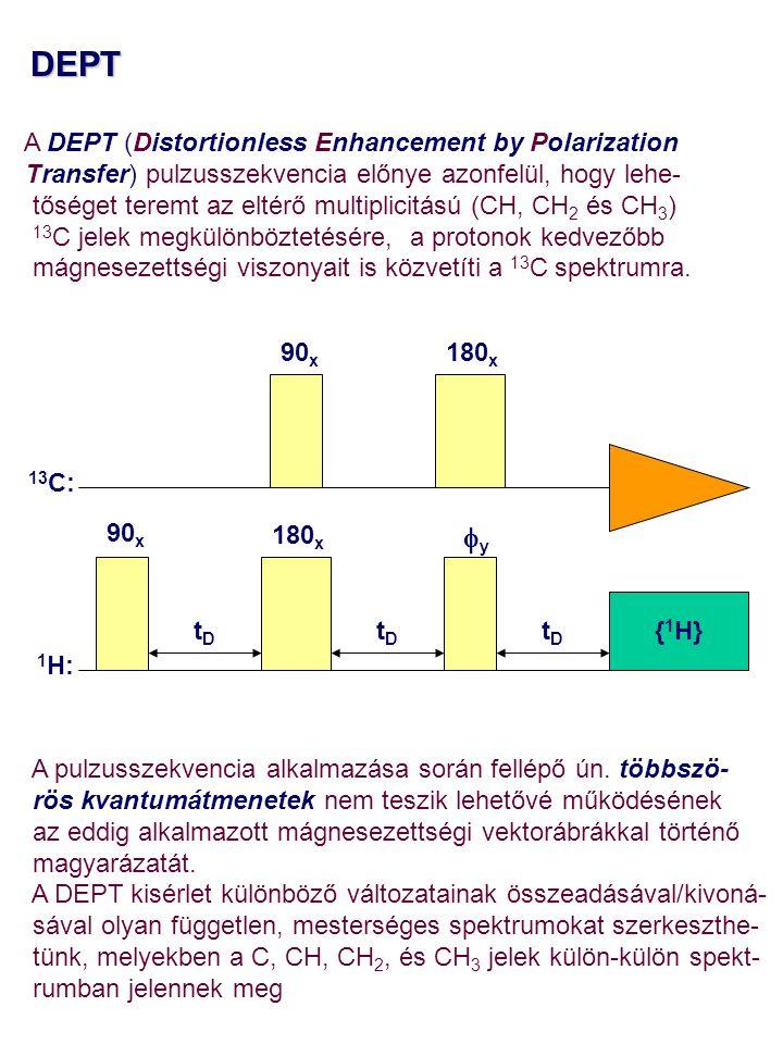 DEPT DEPT A DEPT (Distortionless Enhancement by Polarization Transfer) pulzusszekvencia előnye azonfelül, hogy lehe- tőséget teremt az eltérő multipli