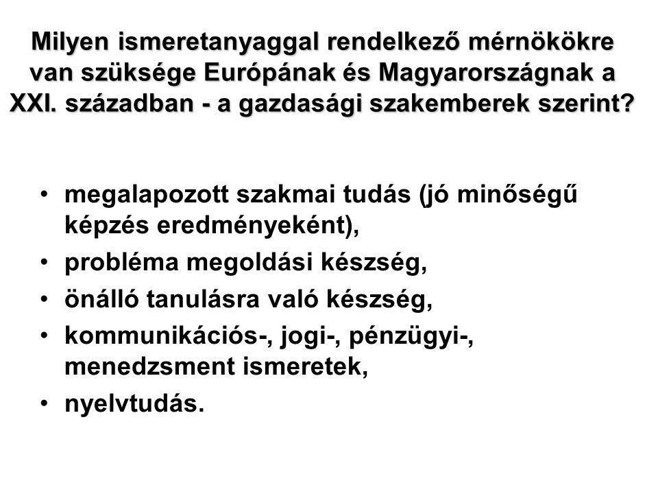 Milyen ismeretanyaggal rendelkező mérnökökre van szüksége Európának és Magyarországnak a XXI.