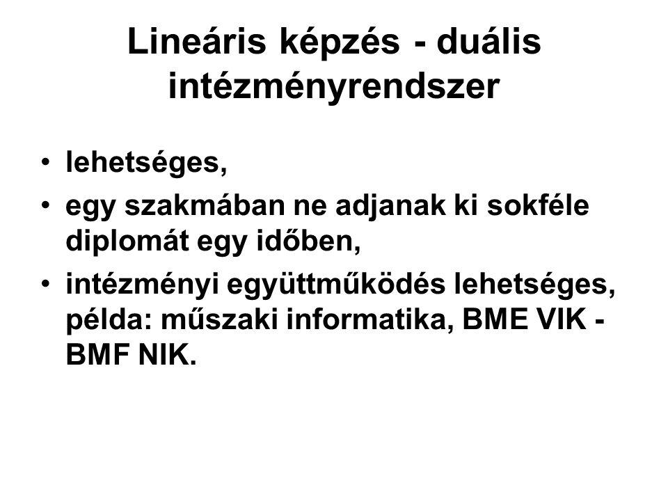 Lineáris képzés - duális intézményrendszer lehetséges, egy szakmában ne adjanak ki sokféle diplomát egy időben, intézményi együttműködés lehetséges, példa: műszaki informatika, BME VIK - BMF NIK.