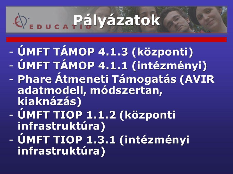 -ÚMFT TÁMOP 4.1.3 (központi) -ÚMFT TÁMOP 4.1.1 (intézményi) -Phare Átmeneti Támogatás (AVIR adatmodell, módszertan, kiaknázás) -ÚMFT TIOP 1.1.2 (központi infrastruktúra) -ÚMFT TIOP 1.3.1 (intézményi infrastruktúra) Pályázatok