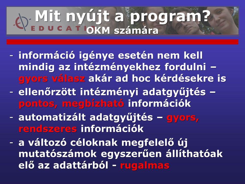 Egyéb OKM Educatio Intézmények Központi adattár Gazdalk.