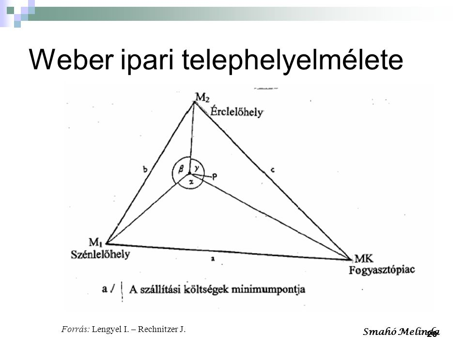 20 Weber ipari telephelyelmélete Smahó Melinda Forrás: Lengyel I. – Rechnitzer J.