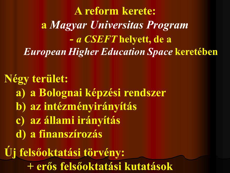 A reform kerete: a Magyar Universitas Program - a CSEFT helyett, de a European Higher Education Space keretében Négy terület: a) a Bolognai képzési rendszer b) az intézményirányítás c) az állami irányítás d) a finanszírozás Új felsőoktatási törvény: + erős felsőoktatási kutatások