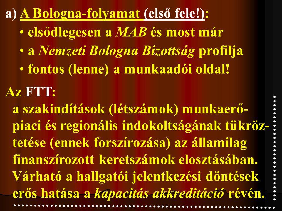 a) A Bologna-folyamat (első fele!): elsődlegesen a MAB és most már a Nemzeti Bologna Bizottság profilja fontos (lenne) a munkaadói oldal.