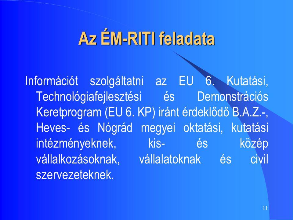 11 Az ÉM-RITI feladata Információt szolgáltatni az EU 6. Kutatási, Technológiafejlesztési és Demonstrációs Keretprogram (EU 6. KP) iránt érdeklődő B.A