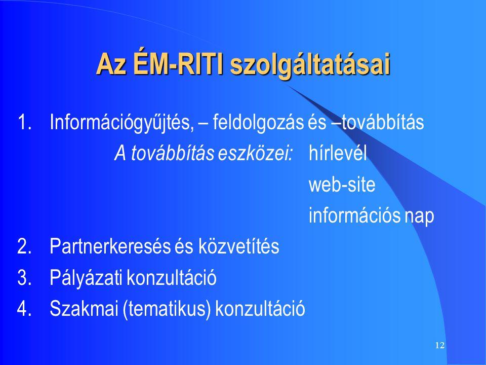 12 Az ÉM-RITI szolgáltatásai 1.Információgyűjtés, – feldolgozás és –továbbítás A továbbítás eszközei: hírlevél web-site információs nap 2.Partnerkeresés és közvetítés 3.Pályázati konzultáció 4.Szakmai (tematikus) konzultáció