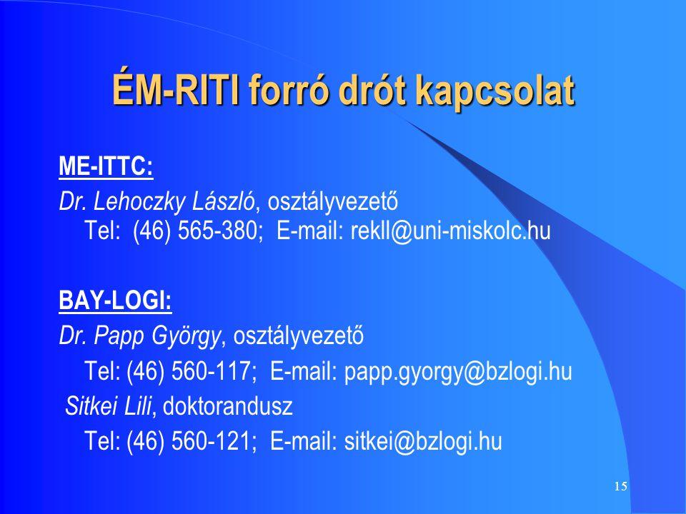 15 ÉM-RITI forró drót kapcsolat ME-ITTC: Dr.