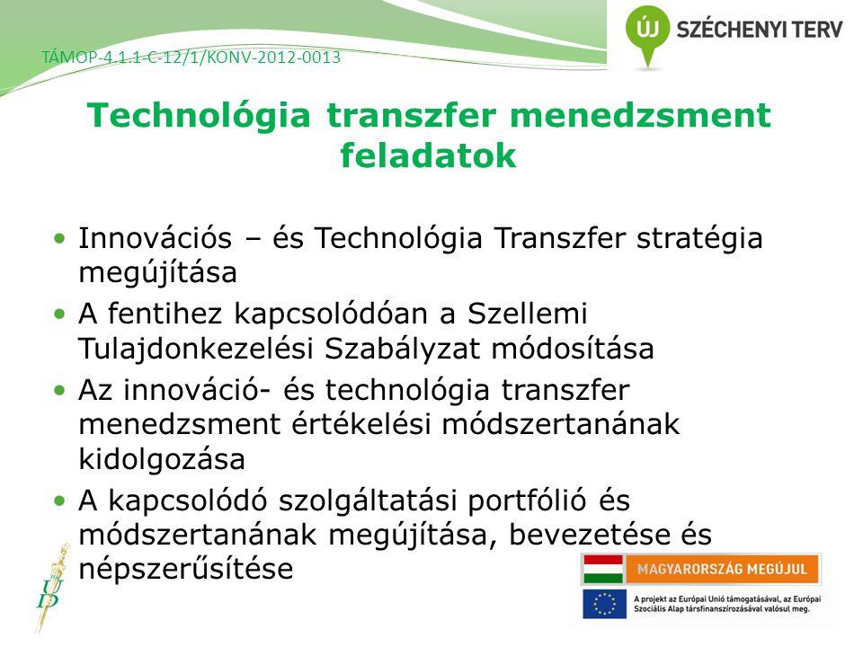 Technológia transzfer menedzsment feladatok TÁMOP-4.1.1-C-12/1/KONV-2012-0013 Innovációs – és Technológia Transzfer stratégia megújítása A fentihez kapcsolódóan a Szellemi Tulajdonkezelési Szabályzat módosítása Az innováció- és technológia transzfer menedzsment értékelési módszertanának kidolgozása A kapcsolódó szolgáltatási portfólió és módszertanának megújítása, bevezetése és népszerűsítése