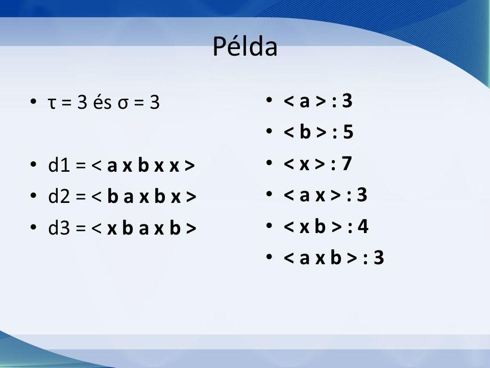 Példa τ = 3 és σ = 3 d1 = d2 = d3 = : 3 : 5 : 7 : 3 : 4 : 3