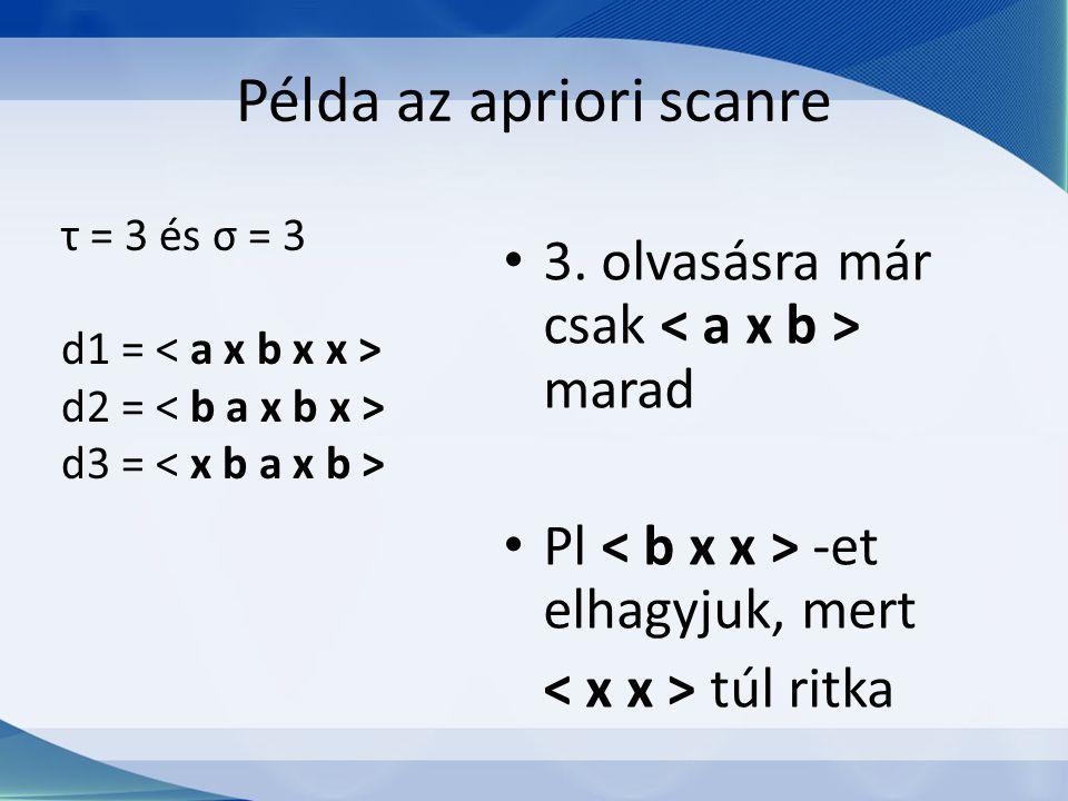 Példa az apriori scanre 3. olvasásra már csak marad Pl -et elhagyjuk, mert túl ritka τ = 3 és σ = 3 d1 = d2 = d3 =